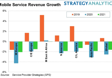 COVID-19 Could Trigger 2.6 Percent Global Wireless Service Revenue Decline in 2020